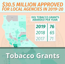 Tobacco Grants Poster NOSF
